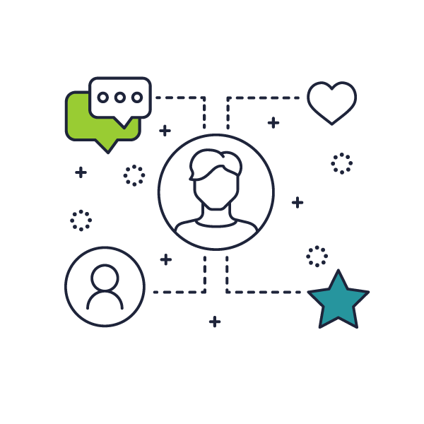Rating reviews | Mobile Marketing, LLC